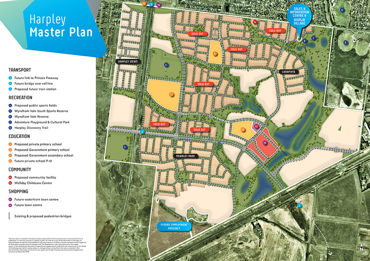 Harpley Masterplan